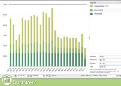 MyEyedro Summary Plugin Cost View
